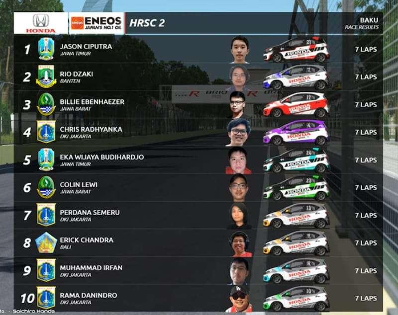 Honda Racing Simulator Championship